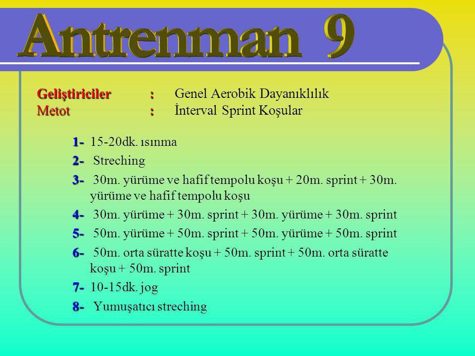 Geliştiriciler : Genel Aerobik Dayanıklılık Metot : İnterval Sprint Koşular