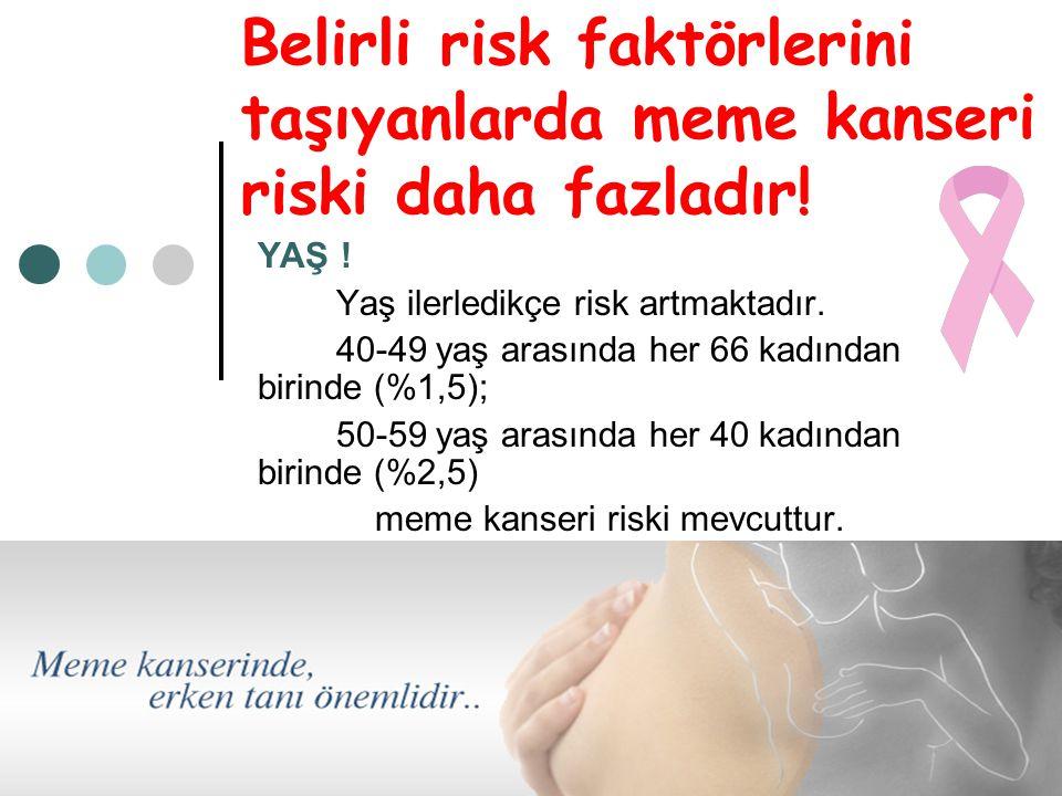 Belirli risk faktörlerini taşıyanlarda meme kanseri riski daha fazladır!