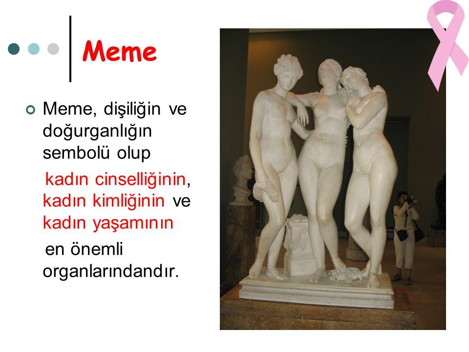 Meme Meme, dişiliğin ve doğurganlığın sembolü olup
