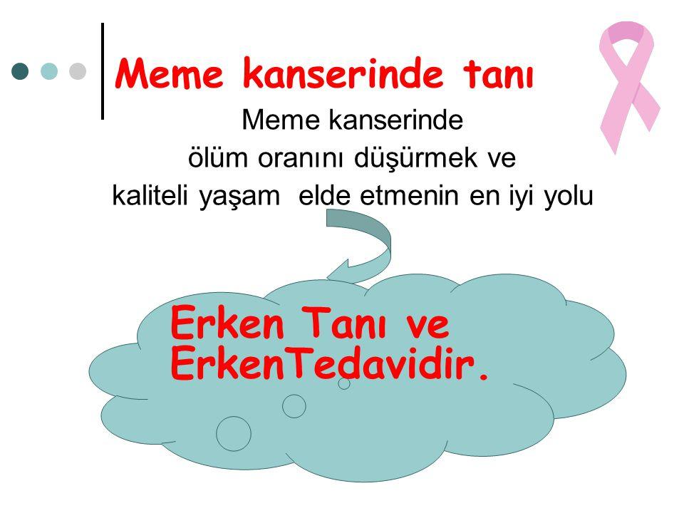 Erken Tanı ve ErkenTedavidir.