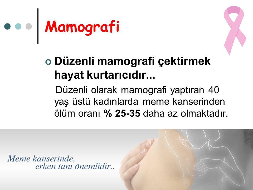 Mamografi Düzenli mamografi çektirmek hayat kurtarıcıdır...