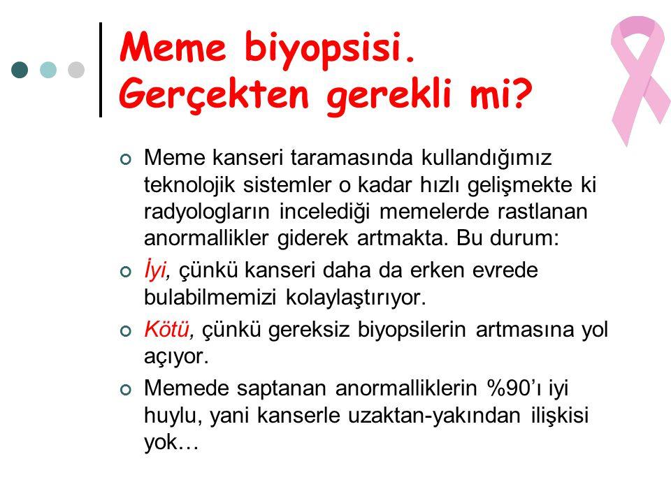 Meme biyopsisi. Gerçekten gerekli mi