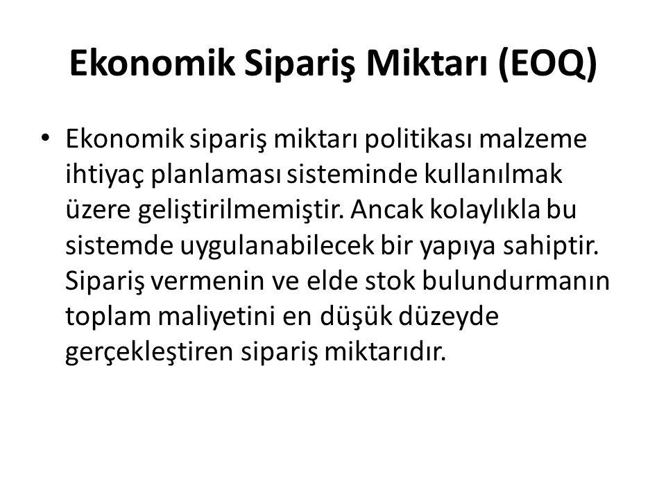 Ekonomik Sipariş Miktarı (EOQ)