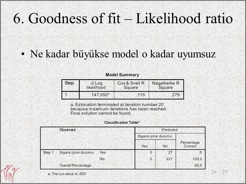 6. Goodness of fit – Likelihood ratio