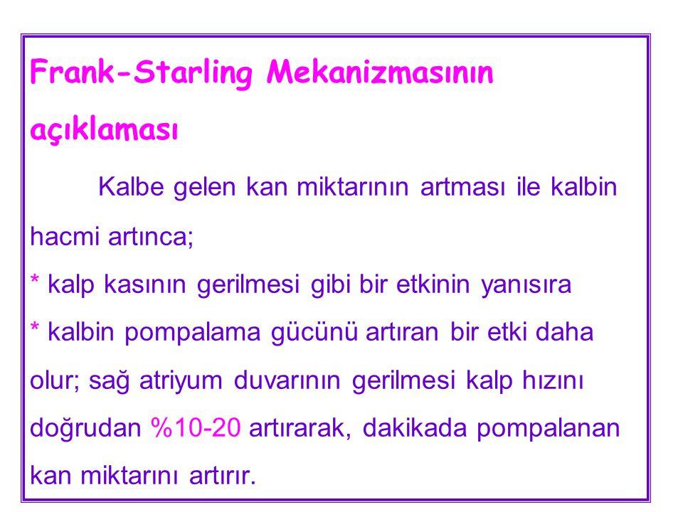 Frank-Starling Mekanizmasının açıklaması