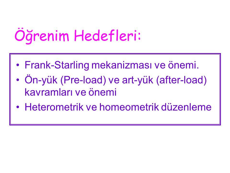 Öğrenim Hedefleri: Frank-Starling mekanizması ve önemi.