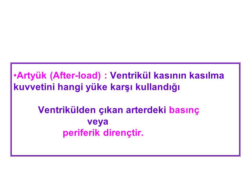 Artyük (After-load) : Ventrikül kasının kasılma kuvvetini hangi yüke karşı kullandığı Ventrikülden çıkan arterdeki basınç veya periferik dirençtir.