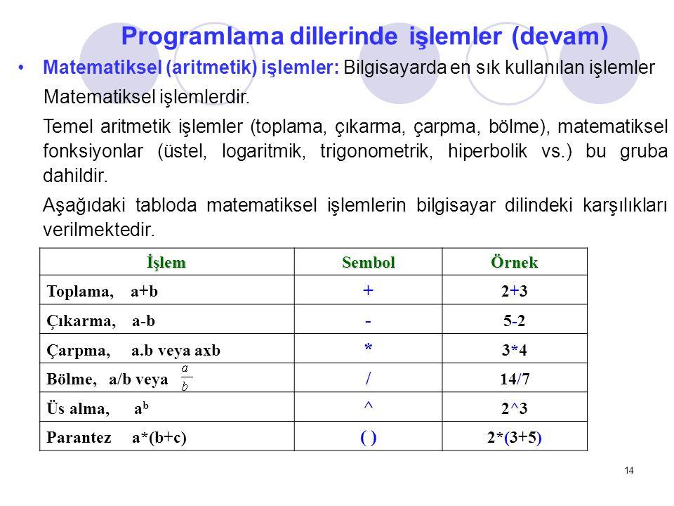 Programlama dillerinde işlemler (devam)