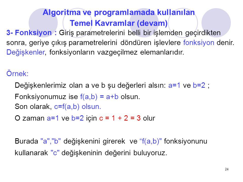 Algoritma ve programlamada kullanılan Temel Kavramlar (devam)