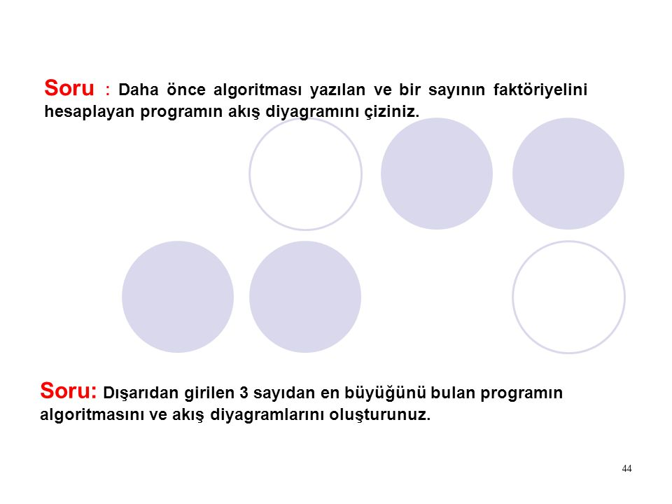 Soru : Daha önce algoritması yazılan ve bir sayının faktöriyelini hesaplayan programın akış diyagramını çiziniz.