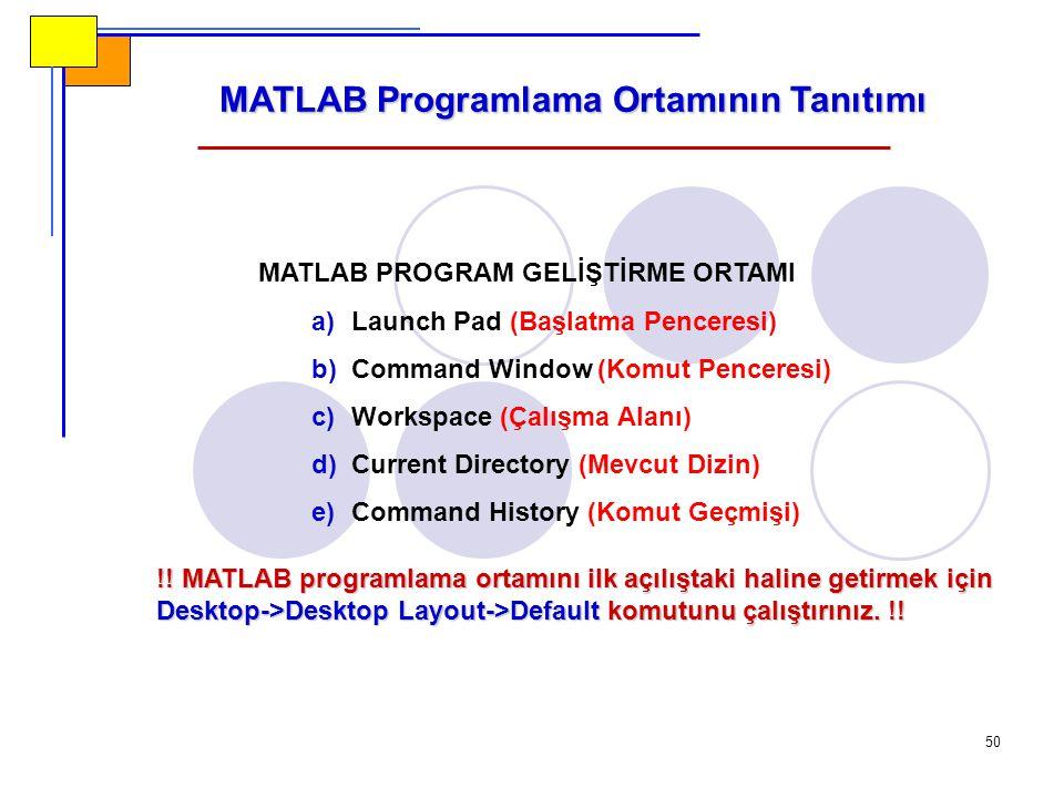 MATLAB Programlama Ortamının Tanıtımı
