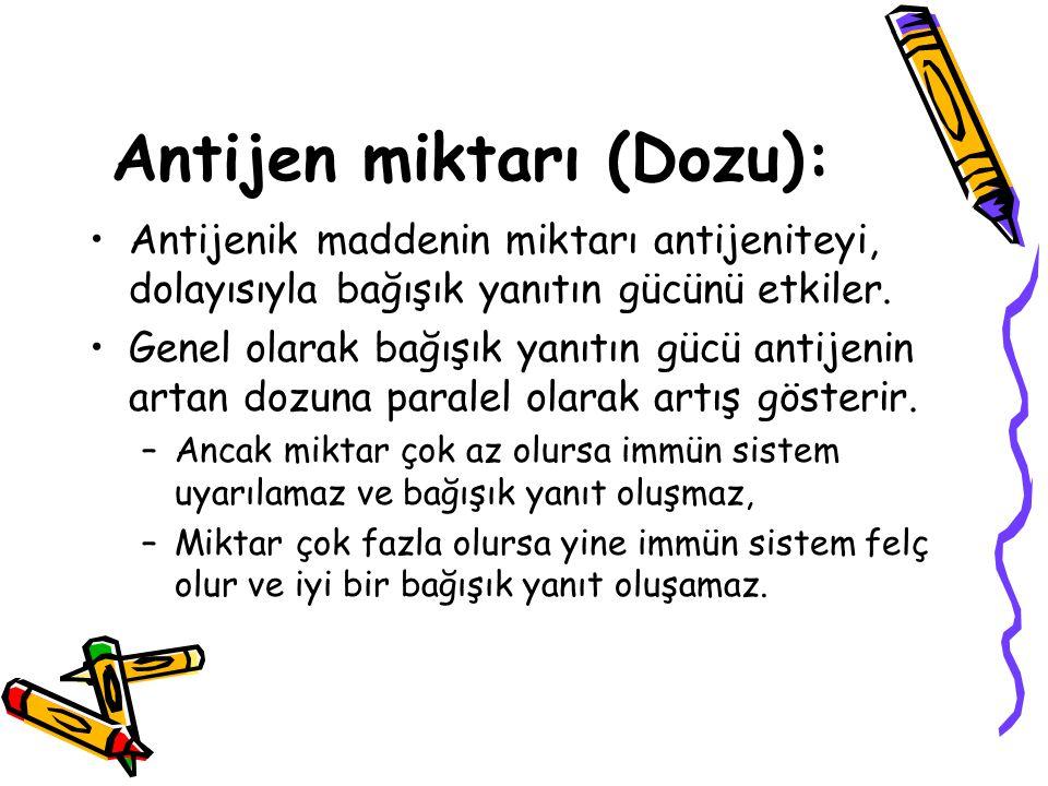 Antijen miktarı (Dozu):