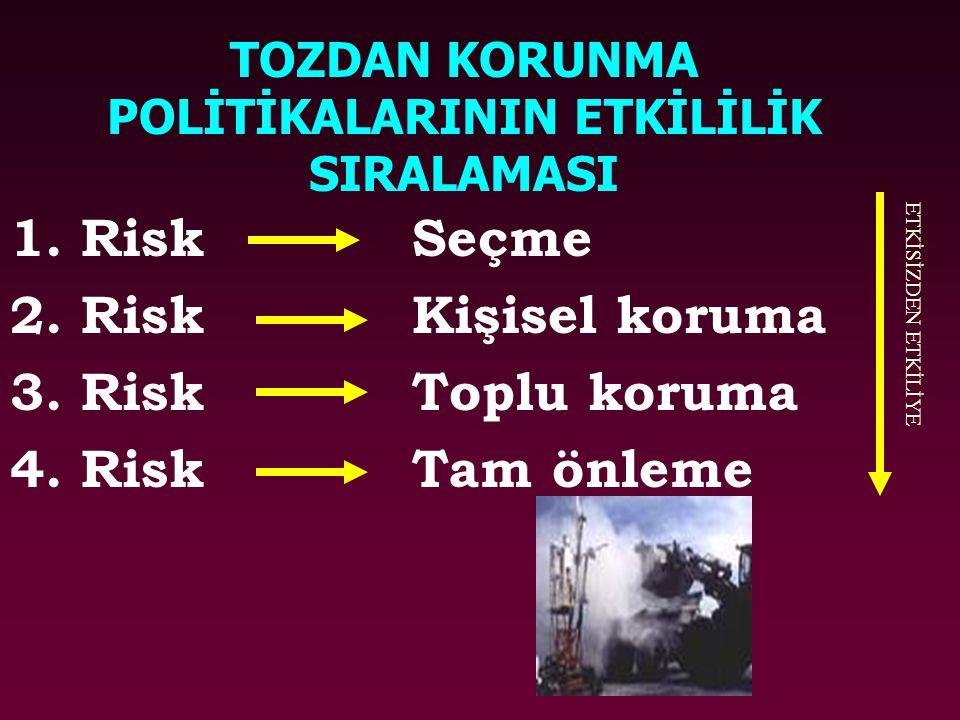 TOZDAN KORUNMA POLİTİKALARININ ETKİLİLİK SIRALAMASI