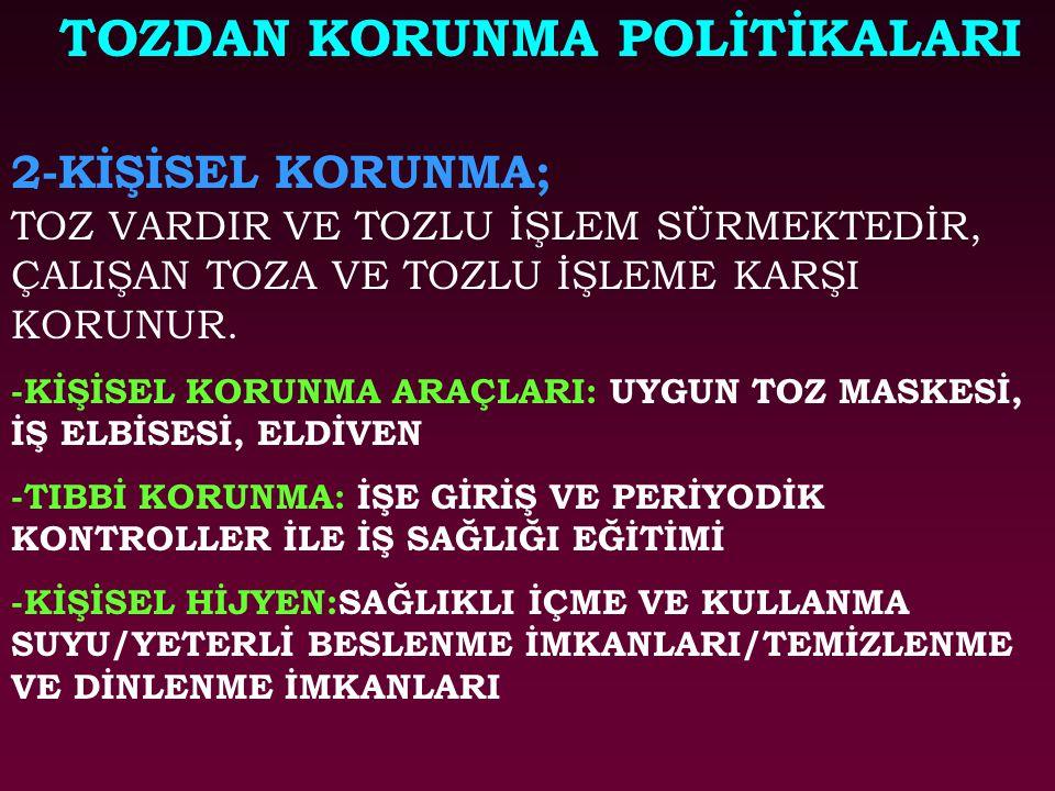 TOZDAN KORUNMA POLİTİKALARI