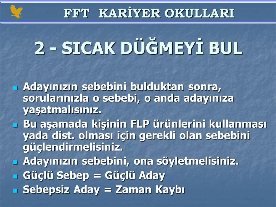 2 - SICAK DÜĞMEYİ BUL FFT KARİYER OKULLARI