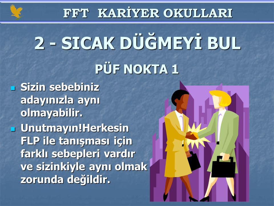 2 - SICAK DÜĞMEYİ BUL FFT KARİYER OKULLARI PÜF NOKTA 1