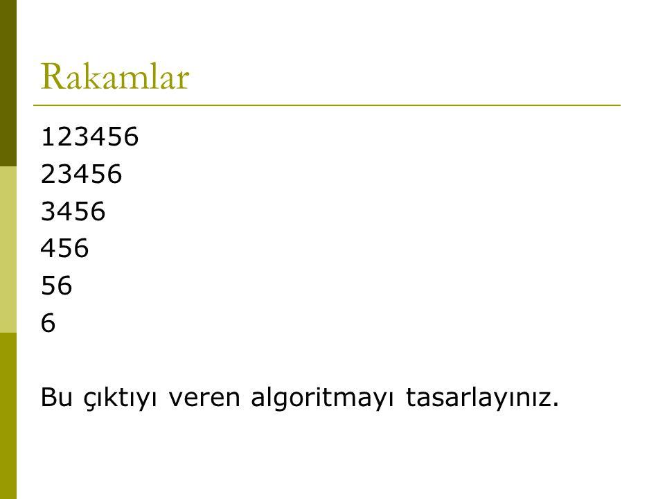 Rakamlar 123456 23456 3456 456 56 6 Bu çıktıyı veren algoritmayı tasarlayınız.