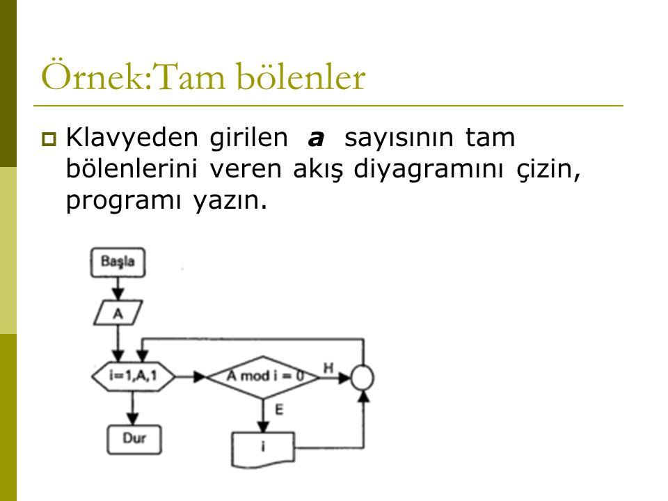 Örnek:Tam bölenler Klavyeden girilen a sayısının tam bölenlerini veren akış diyagramını çizin, programı yazın.