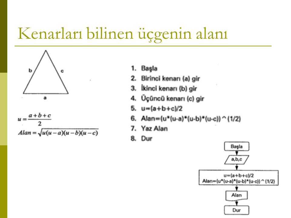 Kenarları bilinen üçgenin alanı