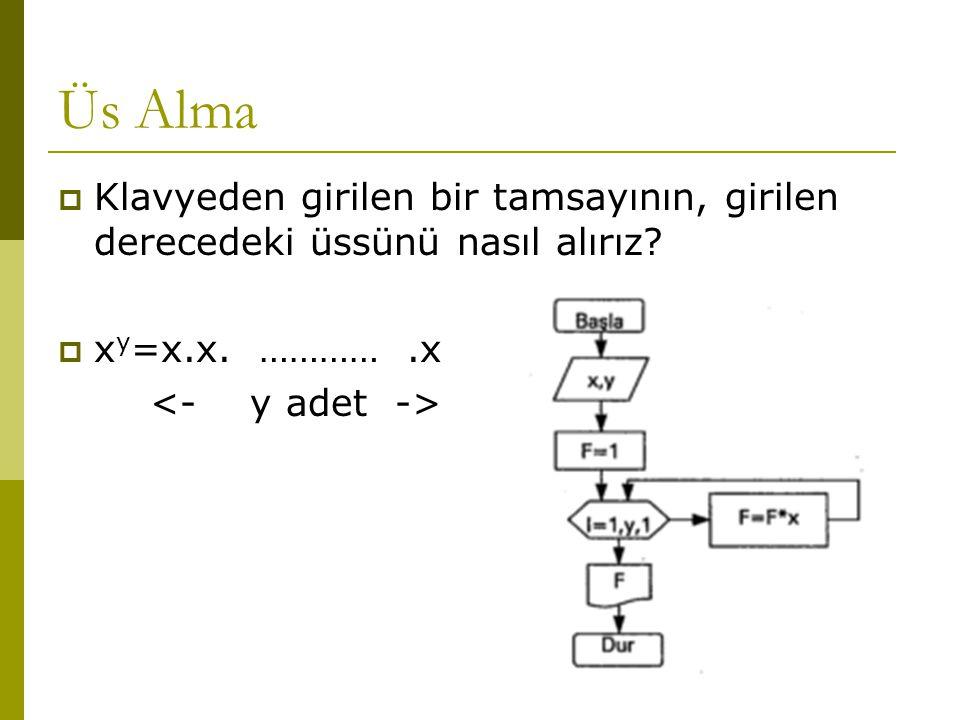 Üs Alma Klavyeden girilen bir tamsayının, girilen derecedeki üssünü nasıl alırız xy=x.x. ………… .x.