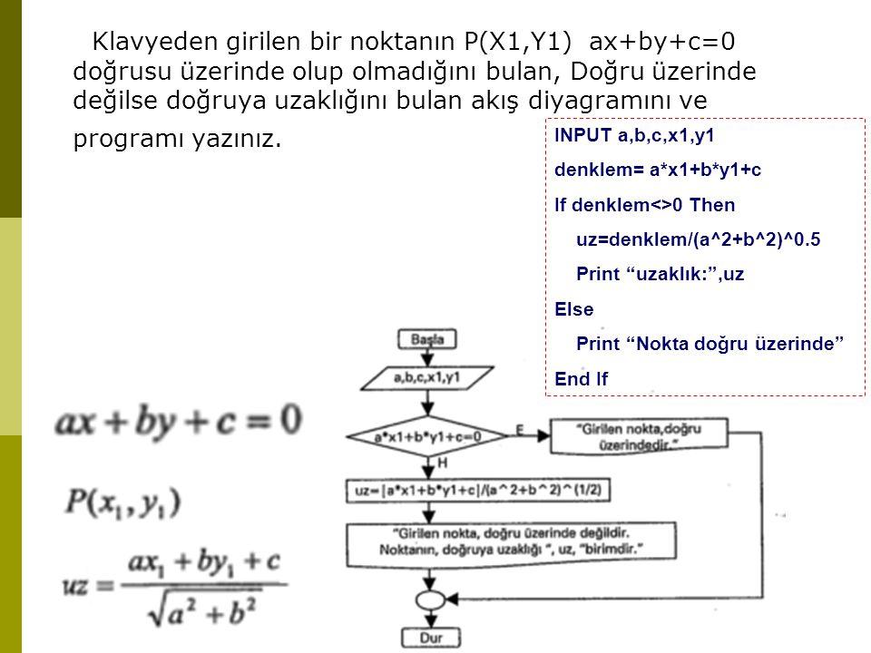 Klavyeden girilen bir noktanın P(X1,Y1) ax+by+c=0 doğrusu üzerinde olup olmadığını bulan, Doğru üzerinde değilse doğruya uzaklığını bulan akış diyagramını ve programı yazınız.