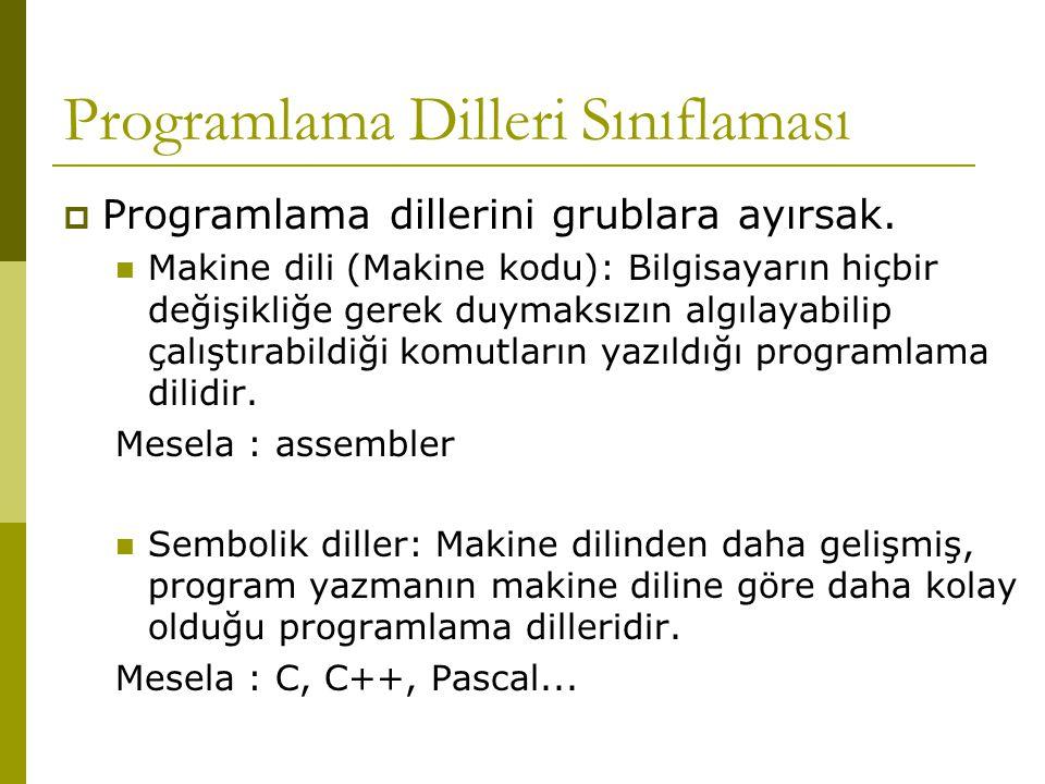 Programlama Dilleri Sınıflaması