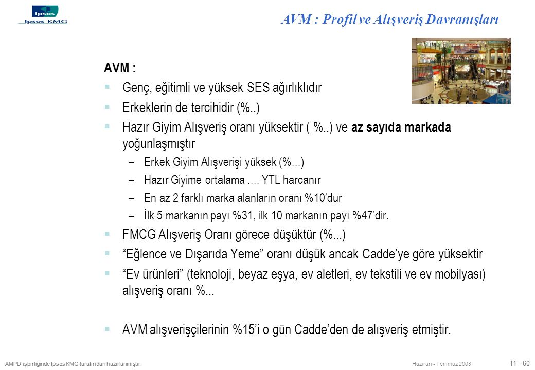 AVM : Profil ve Alışveriş Davranışları