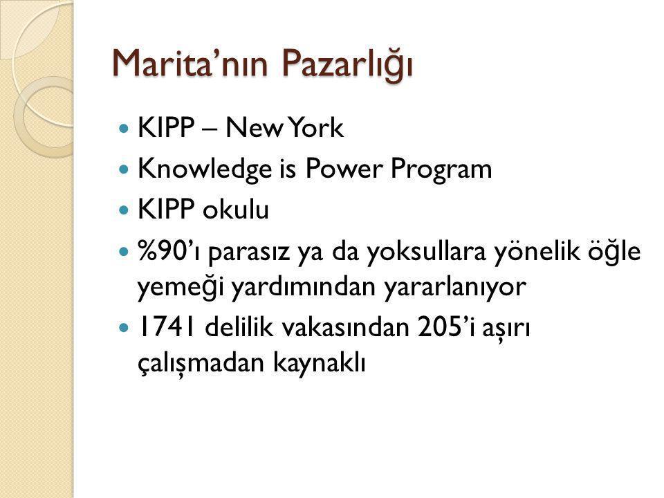 Marita'nın Pazarlığı KIPP – New York Knowledge is Power Program