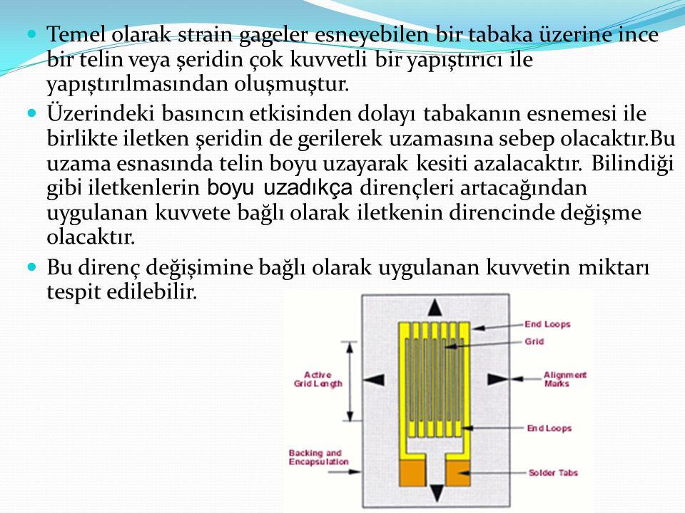 Temel olarak strain gageler esneyebilen bir tabaka üzerine ince bir telin veya şeridin çok kuvvetli bir yapıştırıcı ile yapıştırılmasından oluşmuştur.
