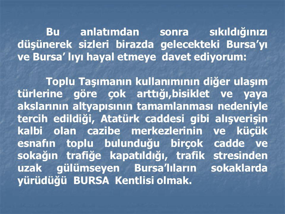 Bu anlatımdan sonra sıkıldığınızı düşünerek sizleri birazda gelecekteki Bursa'yı ve Bursa' lıyı hayal etmeye davet ediyorum: