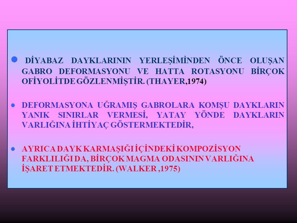 DİYABAZ DAYKLARININ YERLEŞİMİNDEN ÖNCE OLUŞAN GABRO DEFORMASYONU VE HATTA ROTASYONU BİRÇOK OFİYOLİTDE GÖZLENMİŞTİR. (THAYER,1974)