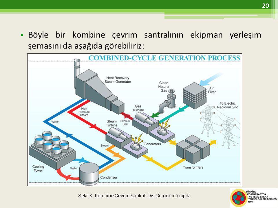Böyle bir kombine çevrim santralının ekipman yerleşim şemasını da aşağıda görebiliriz: