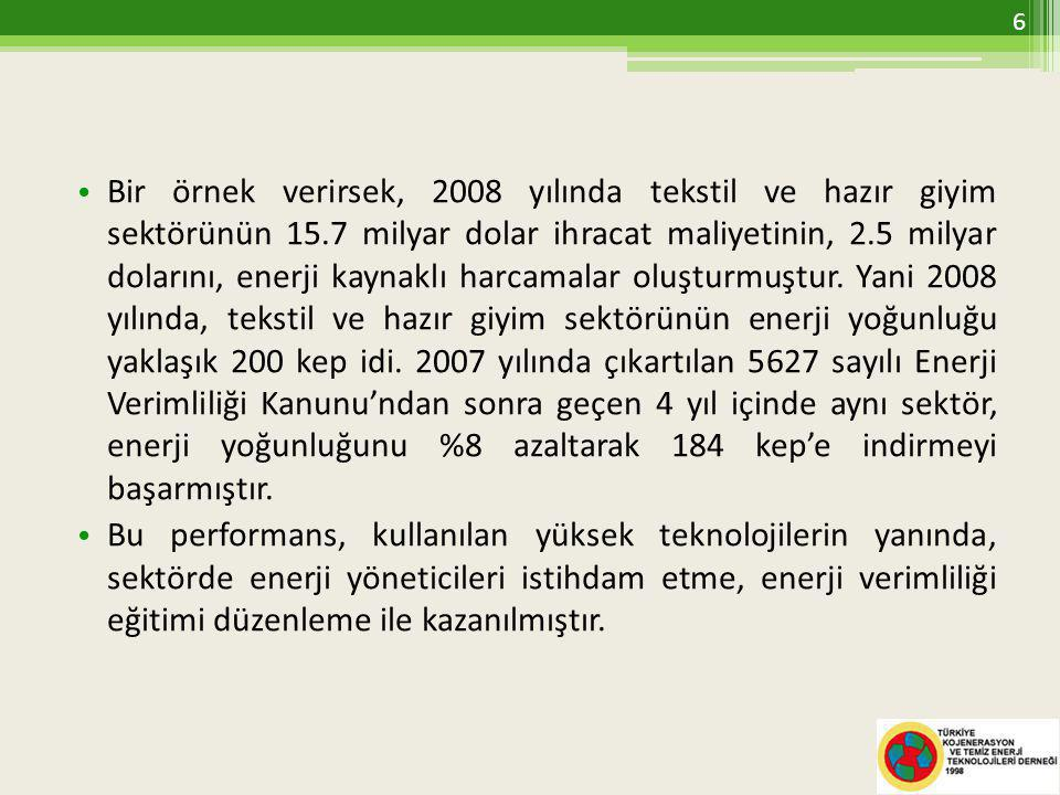 Bir örnek verirsek, 2008 yılında tekstil ve hazır giyim sektörünün 15