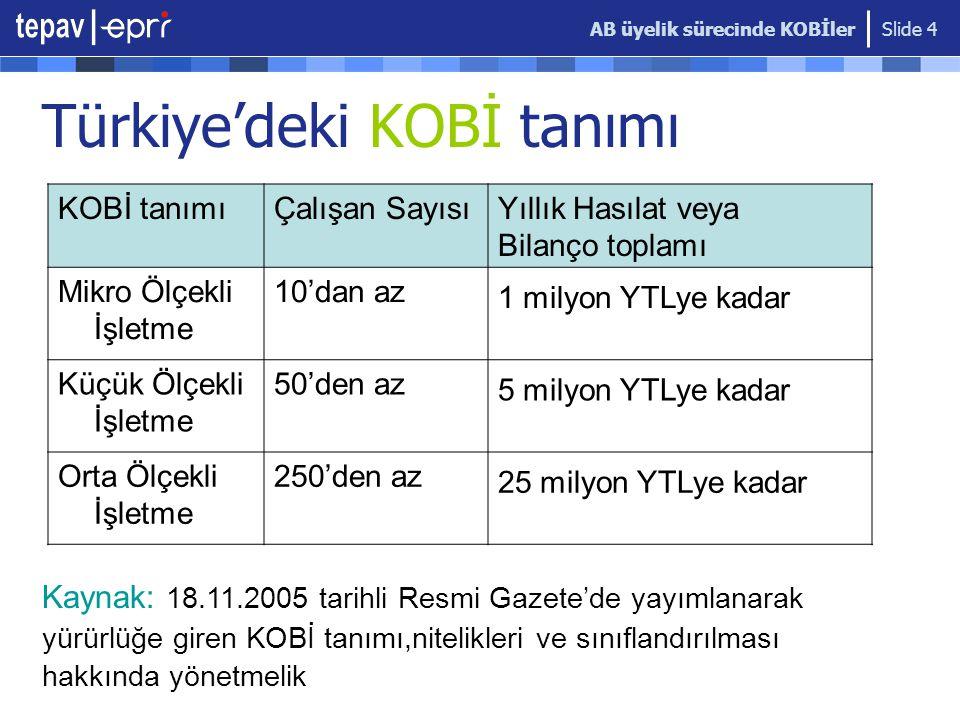 Türkiye'deki KOBİ tanımı