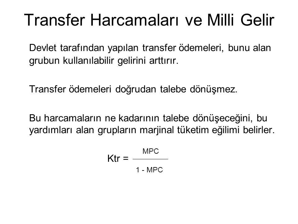 Transfer Harcamaları ve Milli Gelir
