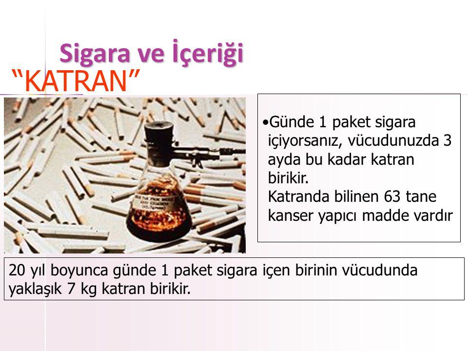 Sigara ve İçeriği KATRAN