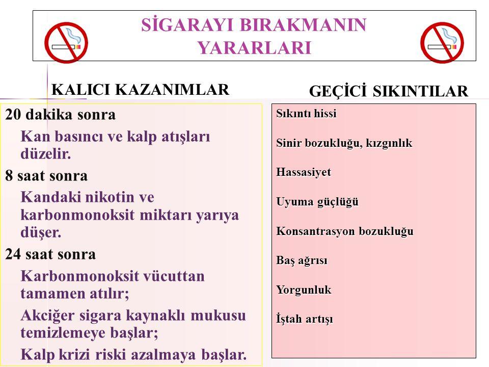SİGARAYI BIRAKMANIN YARARLARI