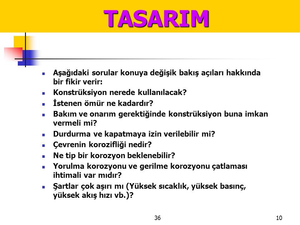 TASARIM Aşağıdaki sorular konuya değişik bakış açıları hakkında bir fikir verir: Konstrüksiyon nerede kullanılacak