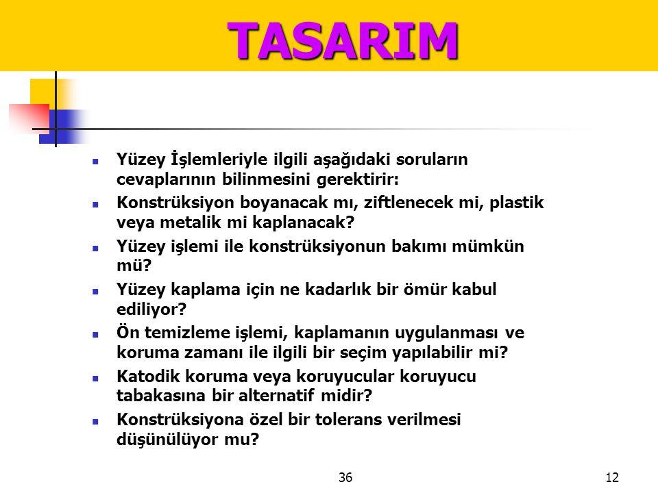 TASARIM Yüzey İşlemleriyle ilgili aşağıdaki soruların cevaplarının bilinmesini gerektirir:
