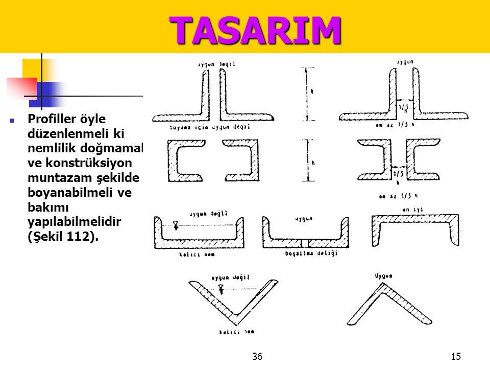 TASARIM Profiller öyle düzenlenmeli ki nemlilik doğmamalı ve konstrüksiyon muntazam şekilde boyanabilmeli ve bakımı yapılabilmelidir (Şekil 112).