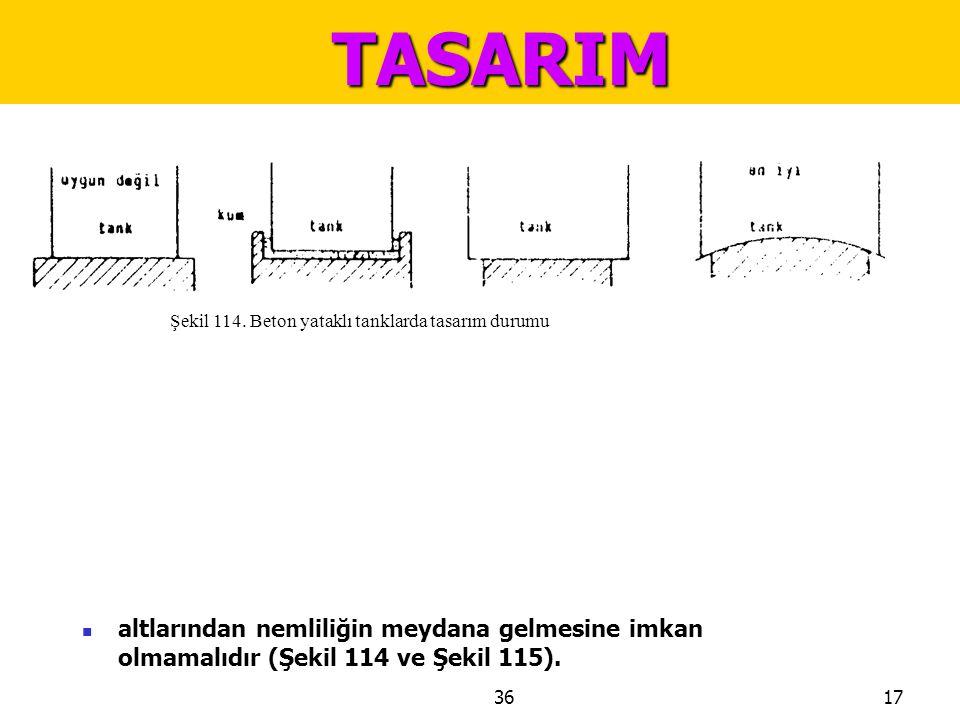 TASARIM Şekil 114. Beton yataklı tanklarda tasarım durumu. altlarından nemliliğin meydana gelmesine imkan olmamalıdır (Şekil 114 ve Şekil 115).
