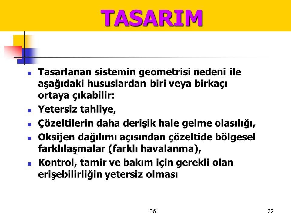 TASARIM Tasarlanan sistemin geometrisi nedeni ile aşağıdaki hususlardan biri veya birkaçı ortaya çıkabilir:
