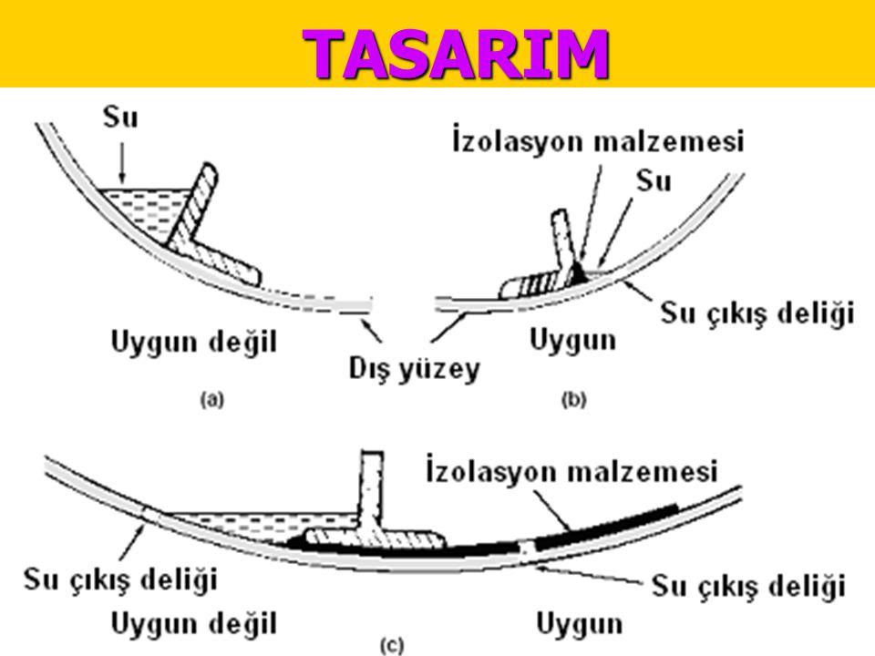 TASARIM 36