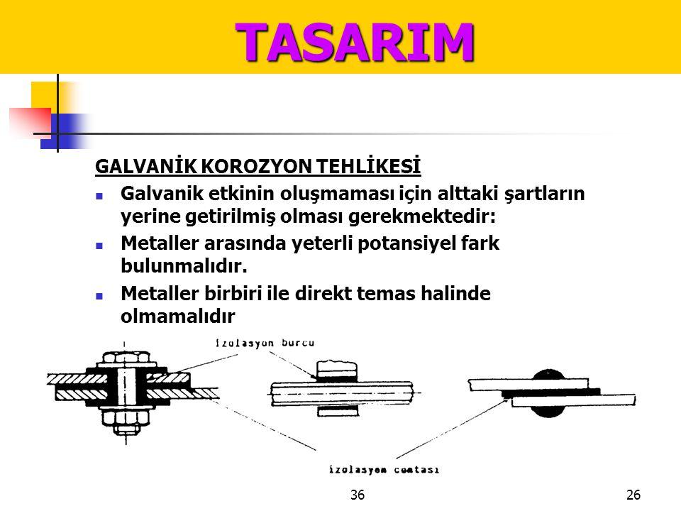 TASARIM GALVANİK KOROZYON TEHLİKESİ