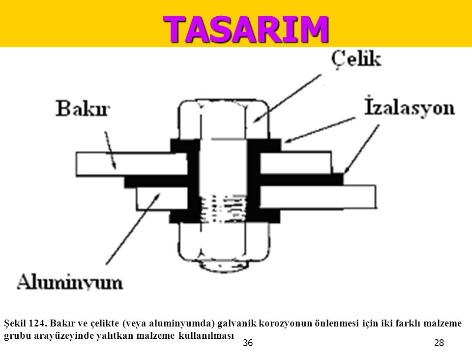 TASARIM .