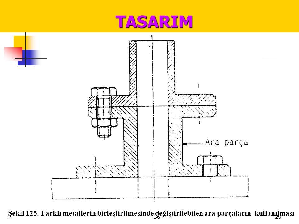 TASARIM Şekil 125. Farklı metallerin birleştirilmesinde değiştirilebilen ara parçaların kullanılması.