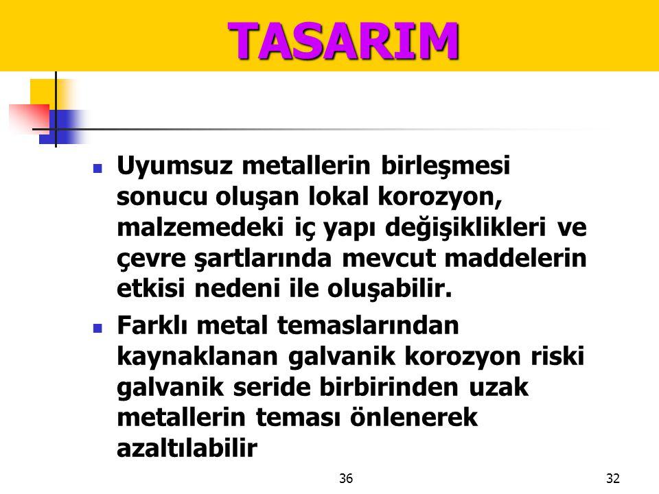 TASARIM