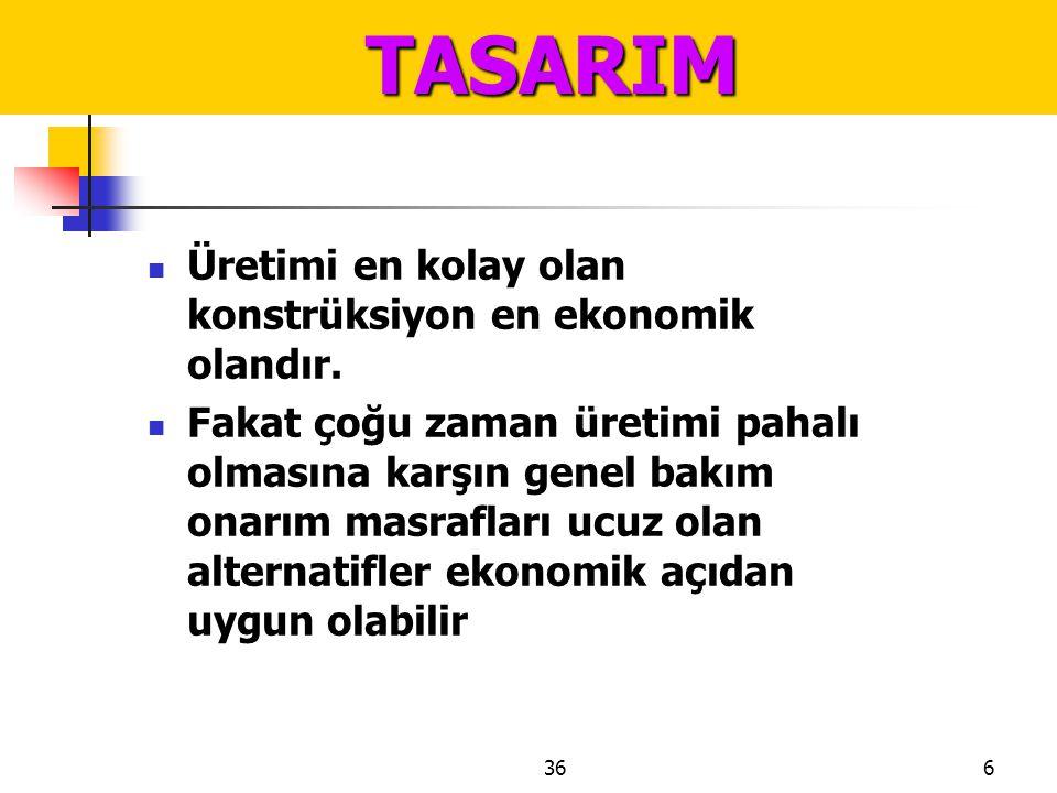 TASARIM Üretimi en kolay olan konstrüksiyon en ekonomik olandır.