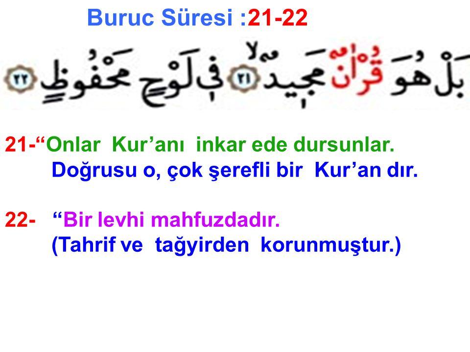 Buruc Süresi :21-22 21- Onlar Kur'anı inkar ede dursunlar.
