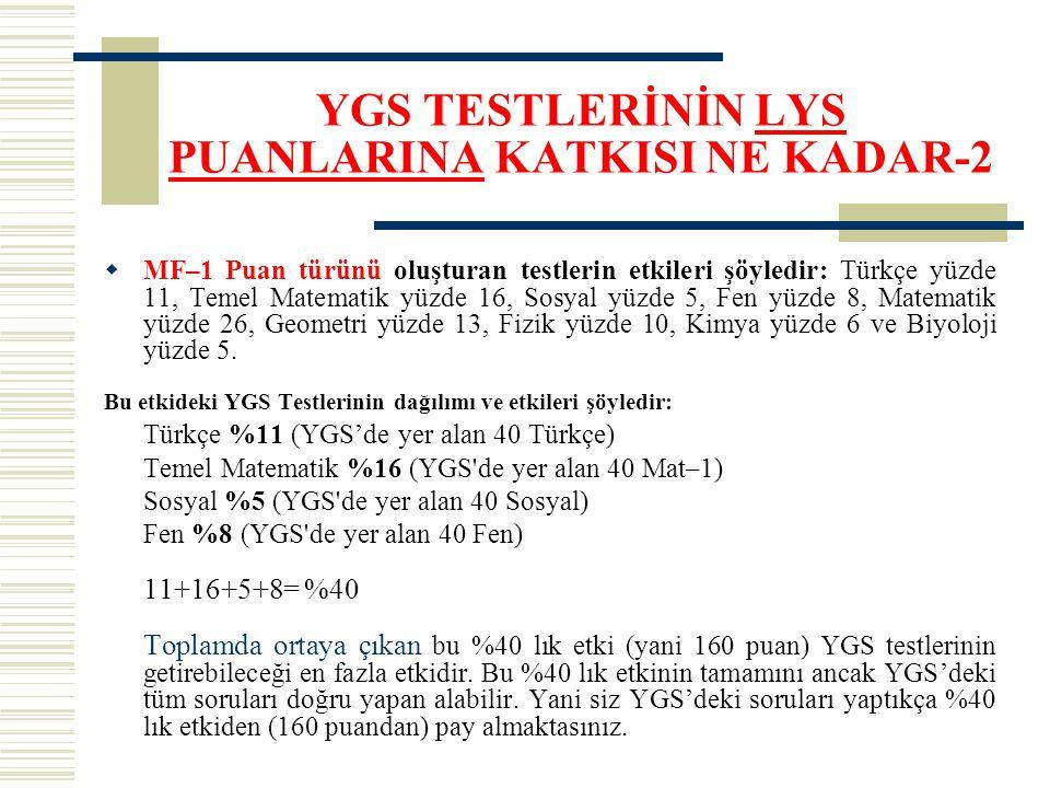 YGS TESTLERİNİN LYS PUANLARINA KATKISI NE KADAR-2